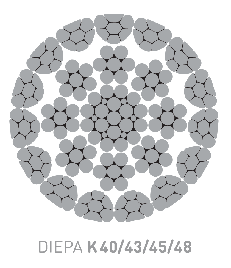 DIEPA Special Wire Ropes